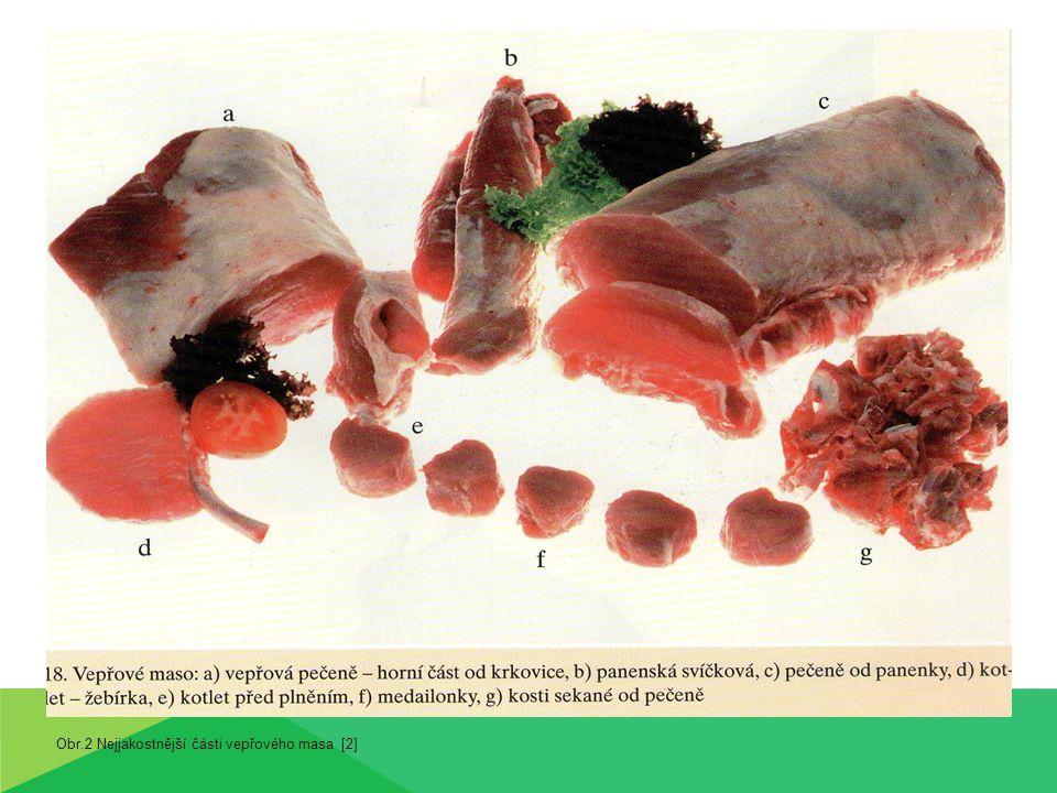 Obr.2 Nejjakostnější části vepřového masa [2]